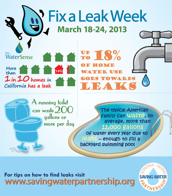 fix-a-leak-week