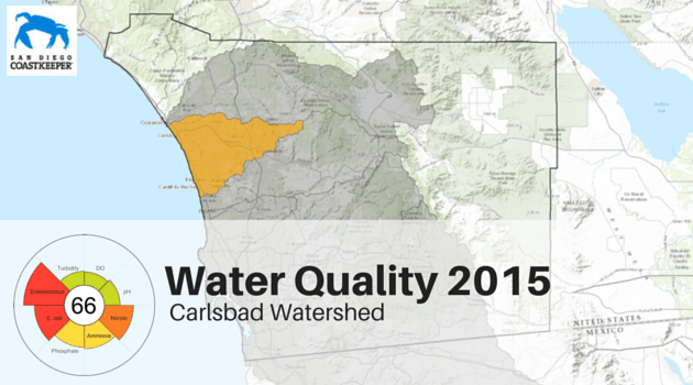 Water Quality 2015 - Carlsbad