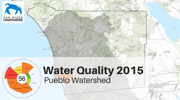 Water Quality 2015 - Dieguito (1)