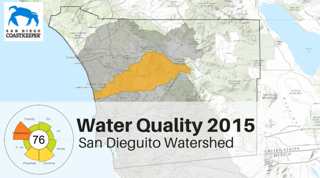 Water Quality 2015 - Dieguito