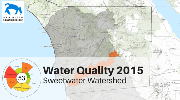 Water Quality 2015 - Sweetwater (1)